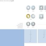 Rosaces de fonction et jeux de plaques Groël