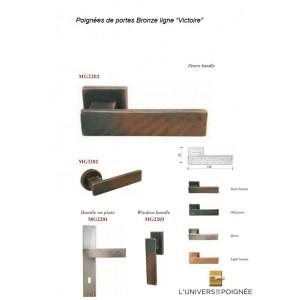 Poign es de portes et accessoires ligne essentielle for L univers de la poignee